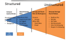 10 Strategy Considerations for SharePoint 2013 Upgrade You're likely to Miss