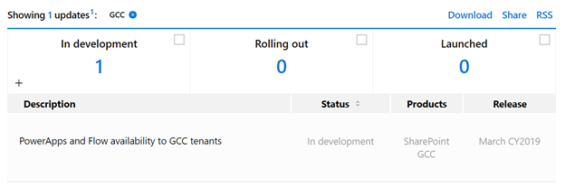 Office 365 Power Tools: What To Use When… PLUS NEW! Charts